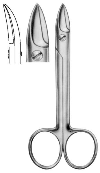 HSB 649-10, Blech- und Drahtschere